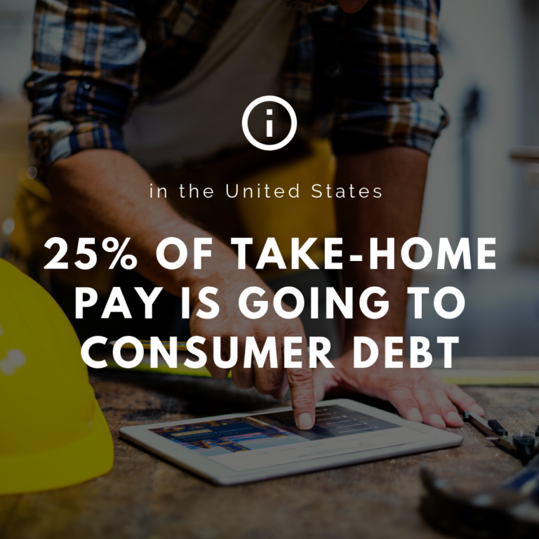 The Impact of Debt on Your Financial Wellness
